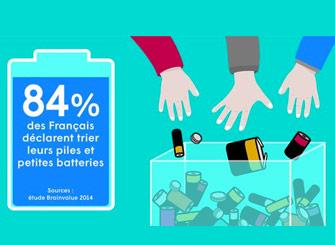 creation d'infographies reseaux sociaux