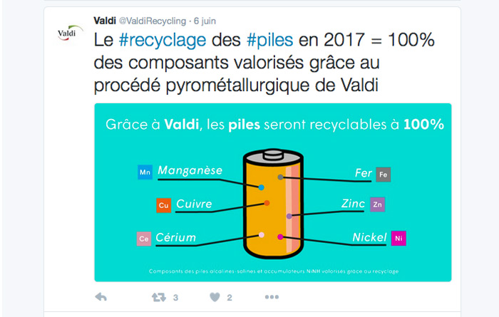 creation infographies ecologie recyclage